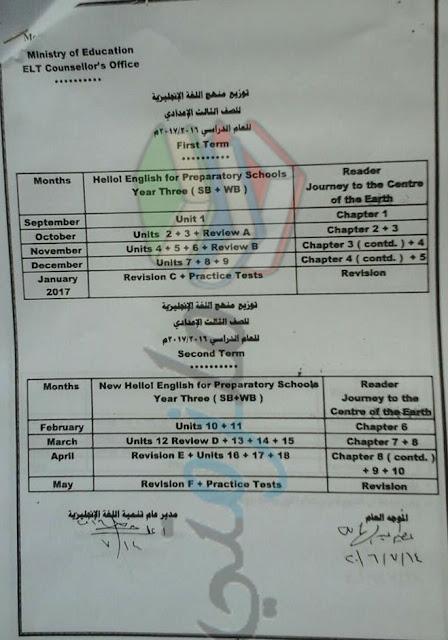 توزيع منهج اللغة الانجليزية للصف الثالث الإعدادي 2017