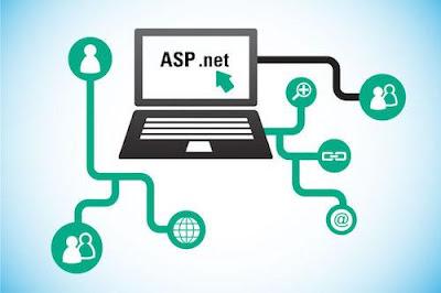 Asp Net Course