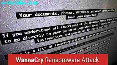 Apa itu virus wannacry ransomware  ?