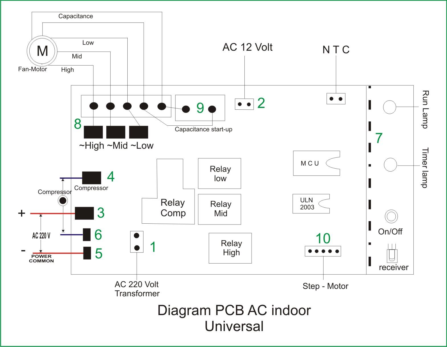 wiring diagram ac split inverter 49cc terminator mini chopper get free image about