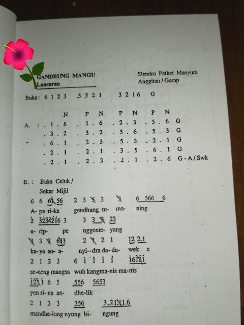 GANDRUNG MANGU, Lancaran Laras Slendro Pathet Manyura