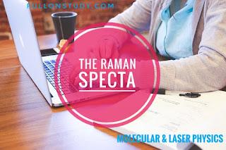 Raman Effect :Experimental Setup & Expalaination
