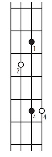 major chord triad on the bass guitar