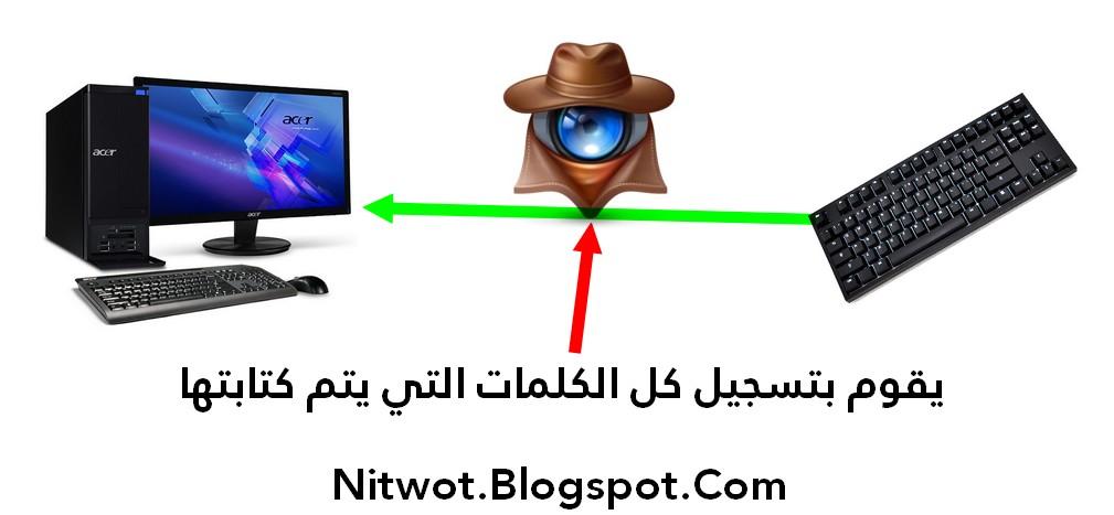 اختراق الفيس بوك عن طريق keylogger