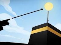Hari Kedua Ramadhan Matahari Tepat di Atas Kabah, Jangan Sampai Terlewatkan pada Jam Ini Kita Cek Arah Kiblat
