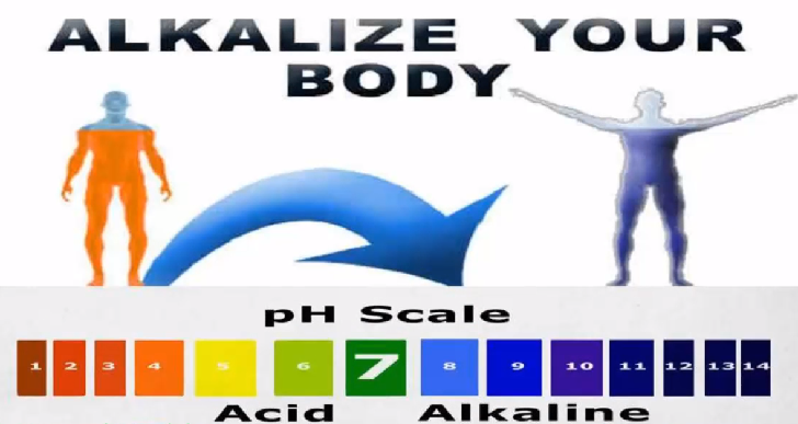 Alkaline your body