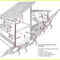gas radon en edificios de viviendas y cte
