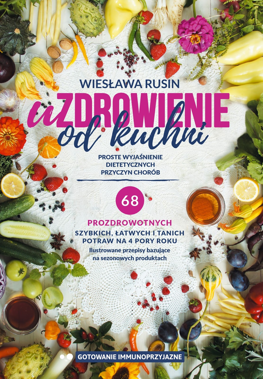 Przyjazny Dietetyk Uzdrowienie Od Kuchni 2016