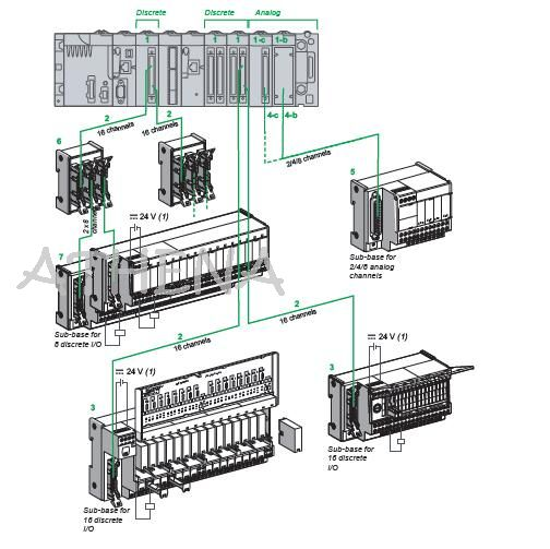 PLC SCHNEIDER ELECTRIC: Modicon M340