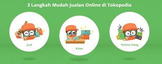 50 Peluang Bisnis Online Modal Kecil yang Bisa Dikerjakan dari Rumah Untung Jutaan