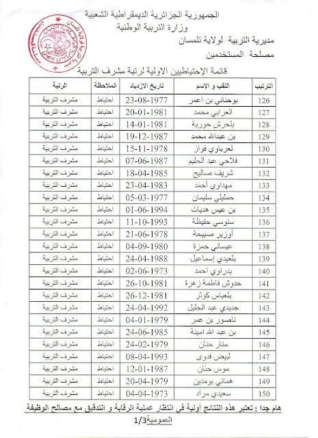 استدعاء قوائم إضافية للاحتياطيين رتبة مشرف التربية 2017 تلمسان