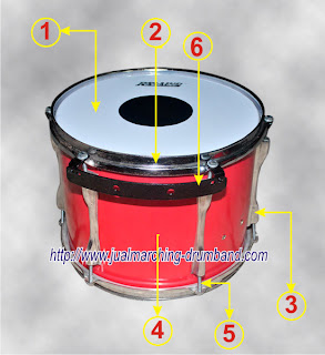 SPEC TENOR DRUM PAKET DRUM BAND