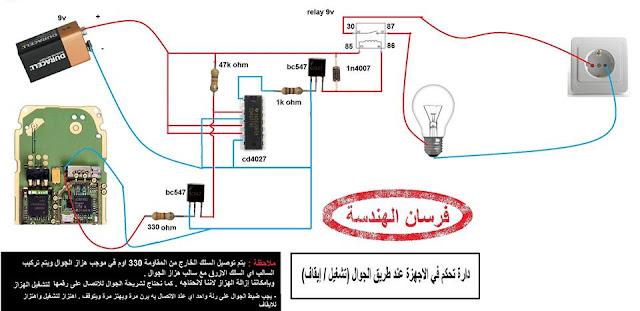 تحكم في اجهزة المنزل عن طريق الهاتف المحمول