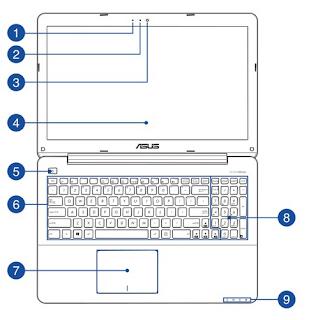 ASUS F Series F555UA User Manual PDF Download (English)