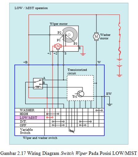 Rangkaian Instalasi Listrik Wiper | Petualangan Dunia Teknik on