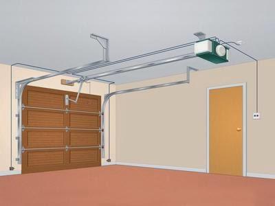 Sitepro home inspections all about garage doors automated retractable garage door solutioingenieria Image collections