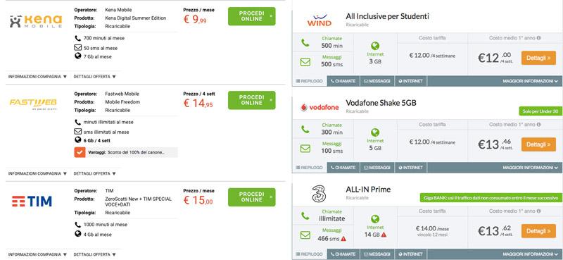 Ofertas operadores móviles en Italia