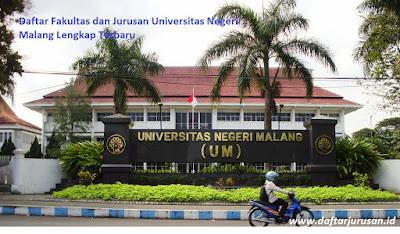 Daftar Fakultas dan Jurusan Universitas Negeri Malang Lengkap Terbaru