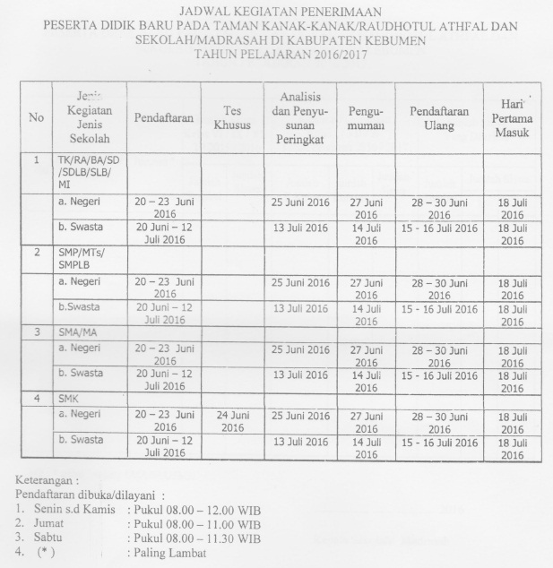 Jadwal PPDB TK/RA, SD/MI, SMP/MTs, SMA/MA, dan SMK Negeri/Swasta di Kabupaten Kebumen Tahun Pelajaran 2016/2017
