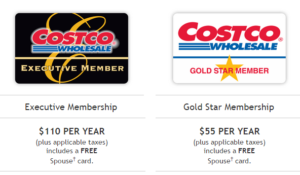 This Selection Is for New Memberships Only. If you are an existing Costco member, renew your membership here. A Gold Star Membership includes one free Household Card,* and allows you to purchase products for your home and replieslieu.mls: K.
