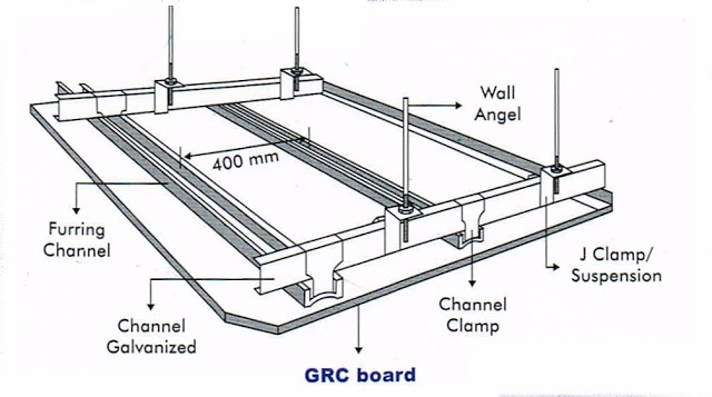 ukuran plafon baja ringan populer jarak rangka kayu