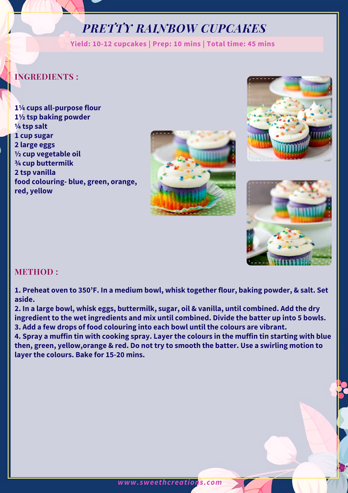 PRETTY RAINBOW CUPCAKES RECIPE