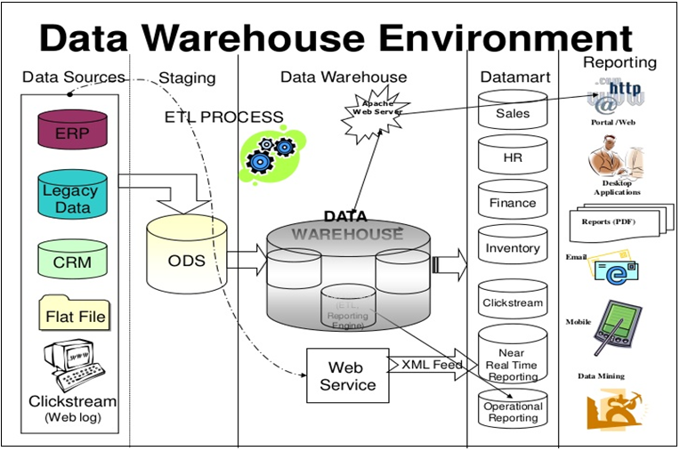 Informatica Administration & Architecture Blog: Business ...