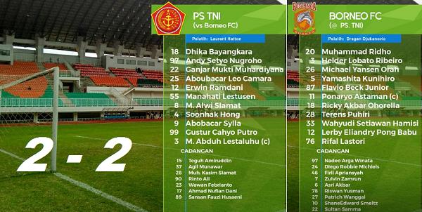 PS TNI Harus Puas Berbagi Poin dengan Borneo FC
