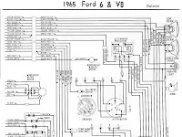 1970 Ford Fairlane Wiring Diagram