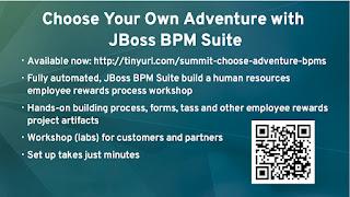 Business Process Management With Jboss Jbpm Pdf