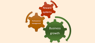 Employee Performance and Rewarding System