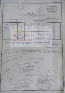 تنسيق الشهادة الاعدادية 2018 الاسكندرية