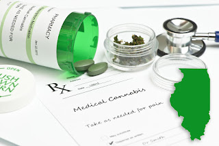 photo of prescription and medical cannabis