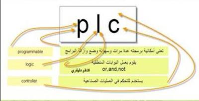 تحميل دورة plc بالعربي للمبتدئين  pdf