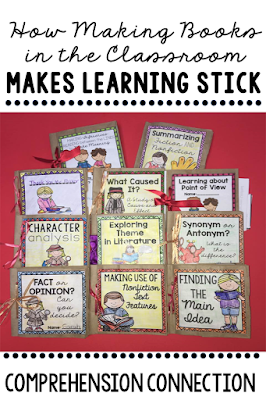 Making paper bag books with your students is fun and engaging. Students learn through the modeling, guided practice and independent practice, and when they're all done, they have an amazing book.