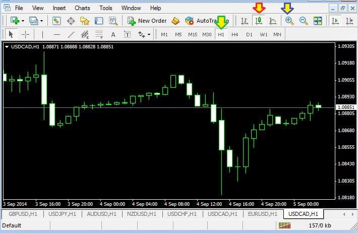 Cara Trading Forex di FBS Untuk Pemula