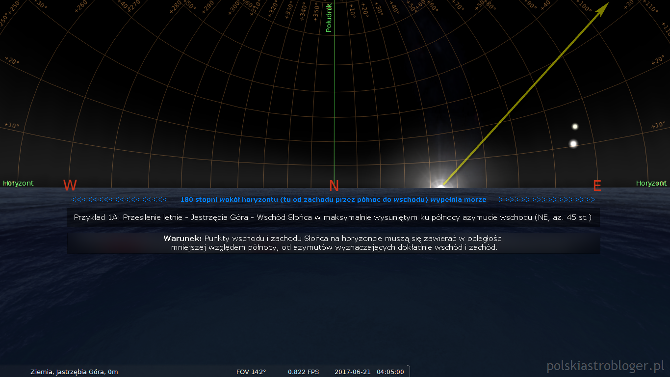 Symulacja nr 6. Przykład 1, część A - Wschód Słońca w przesilenie letnie na przykładzie Jastrzębiej Góry
