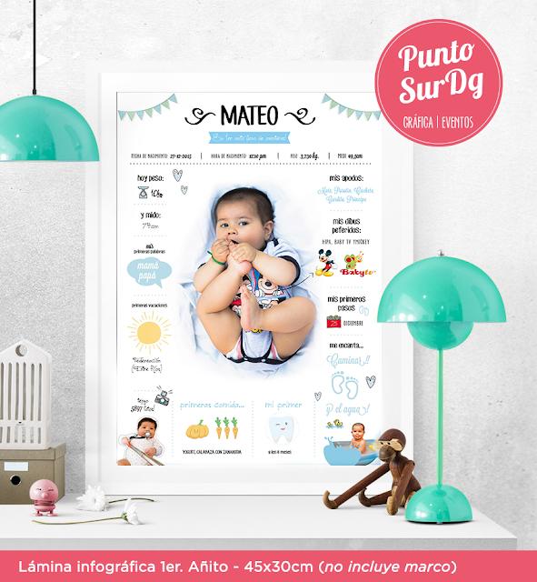 lámina cuadro infográfica bebé
