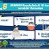 6 Amalan Sunnah 10 Hari Terakhir Ramadhan