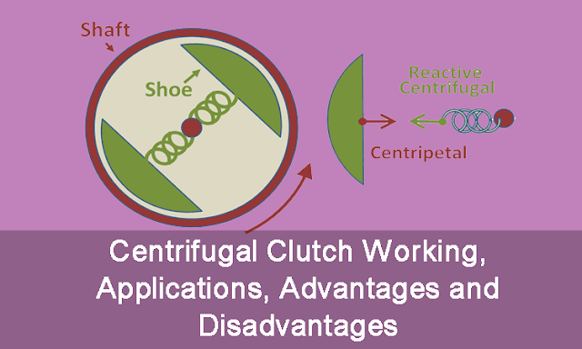 Centrifugal Clutch Working, Applications, Advantages and Disadvantages image