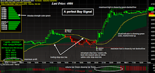 ALTS-SYSTEM Buy Sell Signal Software