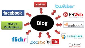 Hasil gambar untuk Jenis Blog Yang Paling Banyak Dikunjungi
