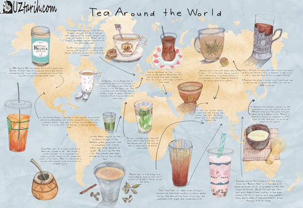 world tea types