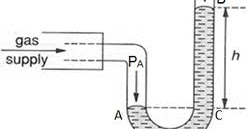 PHYSICS NOTES ONLINE: GAS PRESSURE AND MANOMETER