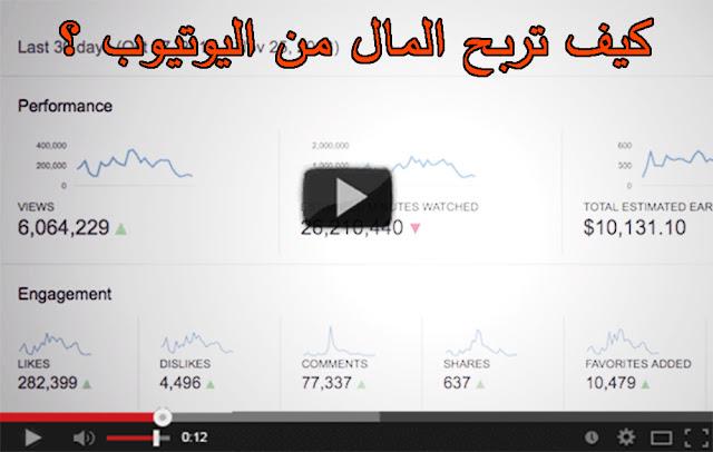 طريقة إنشاء قناة ناجحة على يوتيوب ! كيفية ربح المال من رفع فيديوهاتك شهرياََ