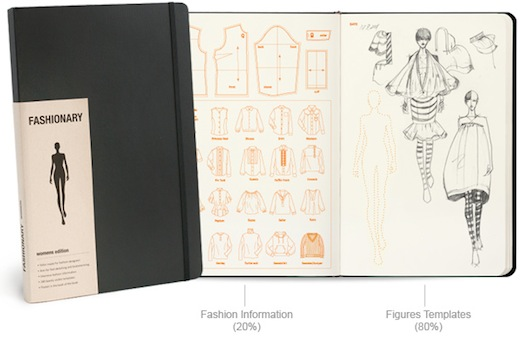 Introducing Fashionary Notebooks A Design Essential Coco S Tea Party