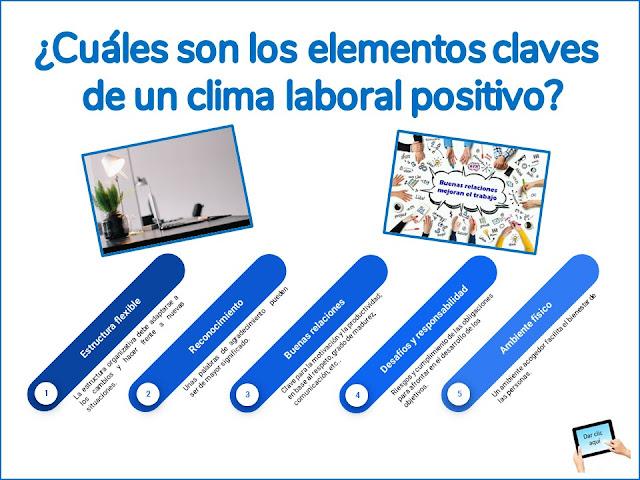 http://bibliomed.usac.edu.gt/revistas/revcog/2016/21/3/02.pdf
