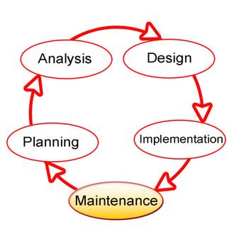 Analisis-Dan-Desain-Sistem-Informasi