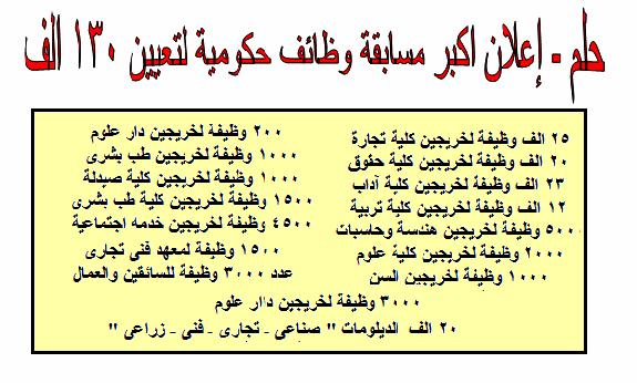حلم - إعلان اكبر مسابقة وظائف حكومية لتعيين 130 الف خريج