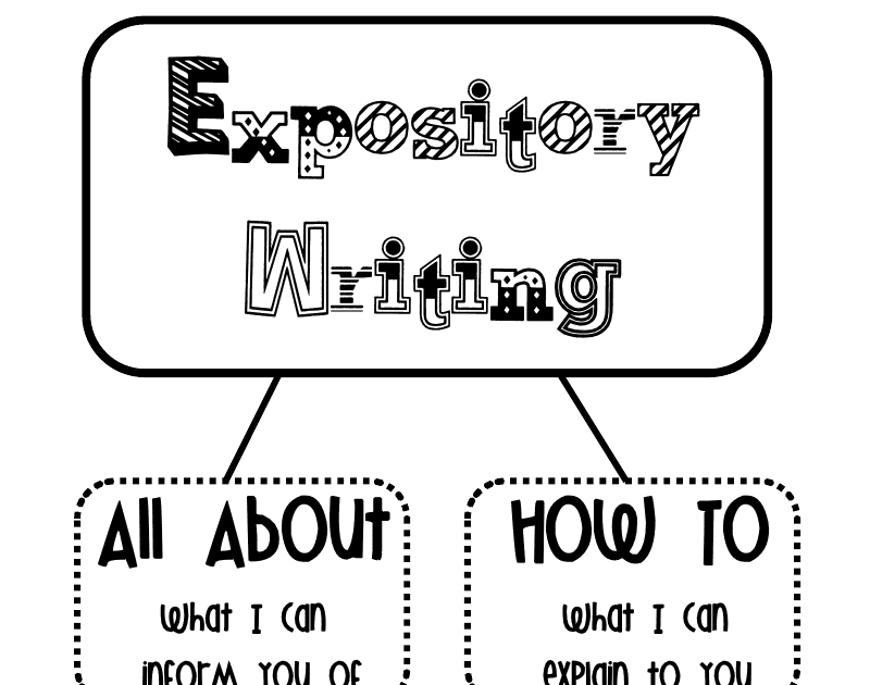 The Go To Teacher: Introduction to Expository Writing